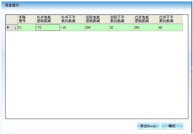郑州出口退税时数据太多太乱的解决方案流程5