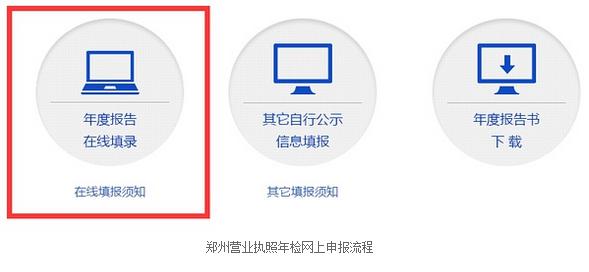 郑州工商营业执照年检(年报)网上申报流程-5