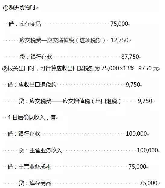 实例出口退税图1